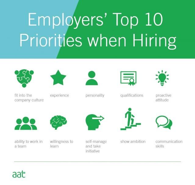 Recruiting Priorities.jpg